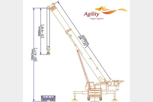 Crane  charges for cranes with capacities between  20 -200MT