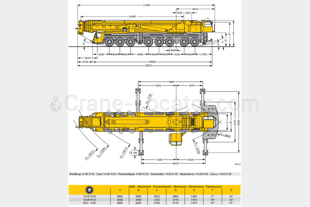 Request for 1 x telescopic cranes of 500t
