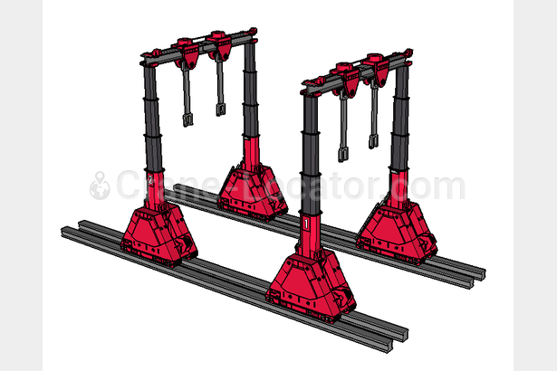 Request for hydraulic gantry, capacity 120-300t
