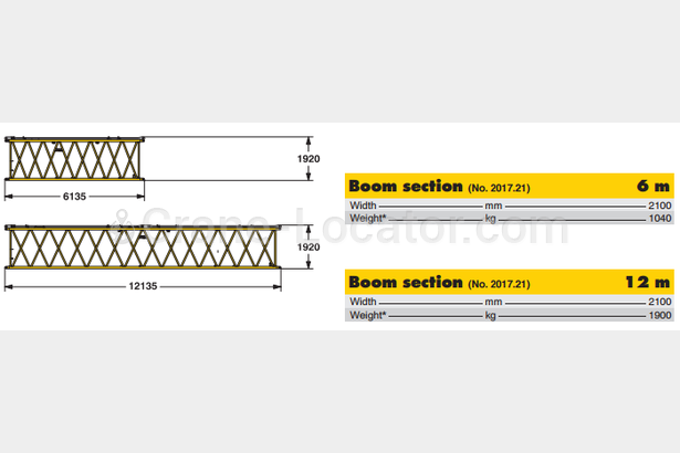Request for lattice boom sections for Liebherr LR1130