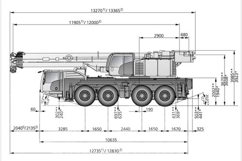 Request for  Sale  similar to - All terrain mobile crane Demag Crane-locator subscription is reasonable tool