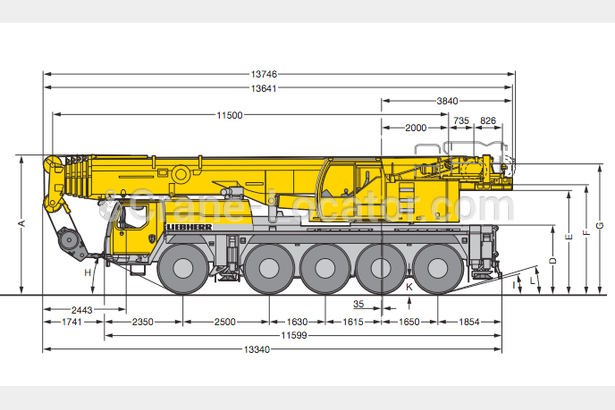 Request to purchase all terrain mobile crane Liebherr LTM 1090 or similar