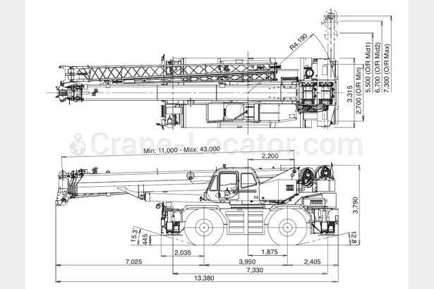 Request for telescopic crane